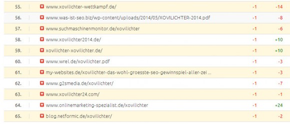 my-websites.de Ranking bei Xovi